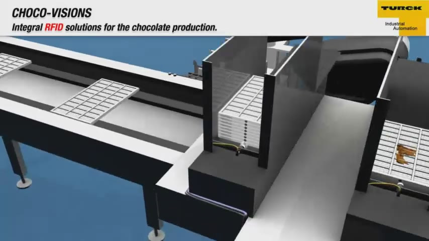 Application Video – Integral RFID Solutions for the Chocolate Production